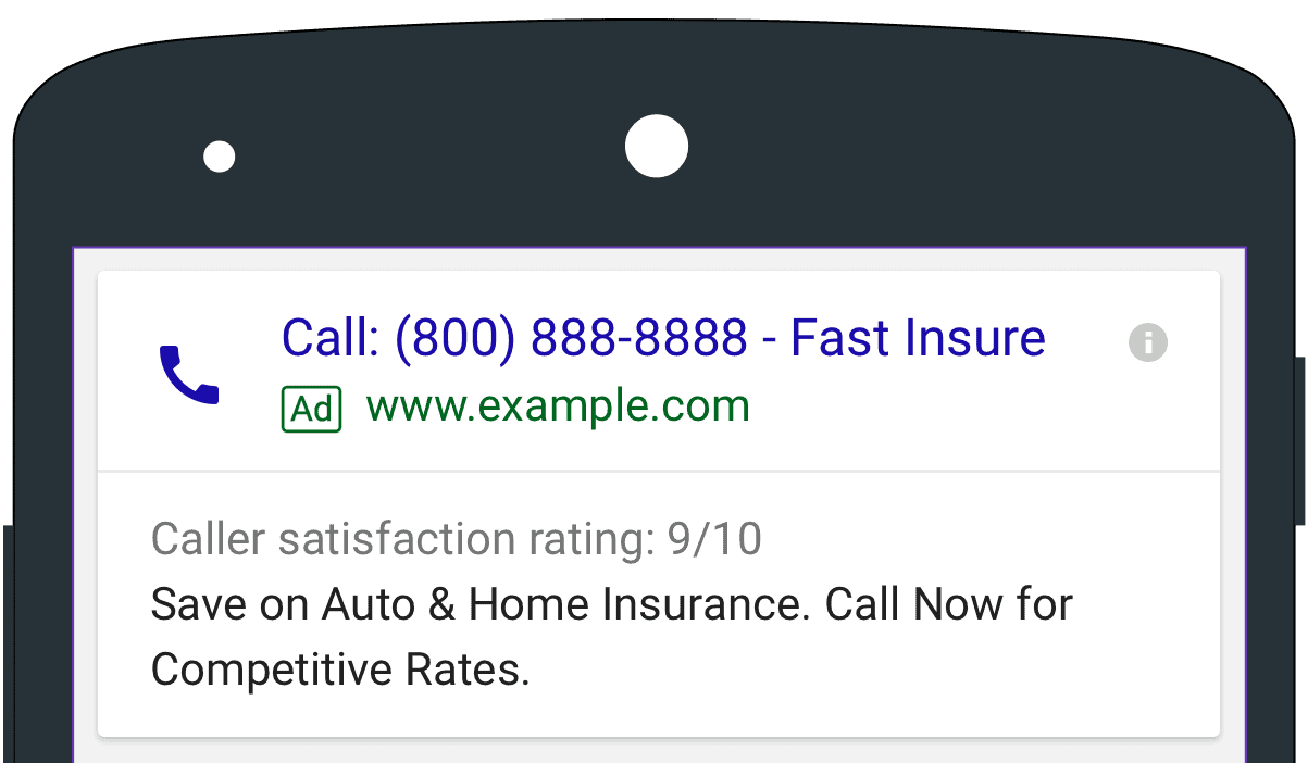 Google Ads call extension example